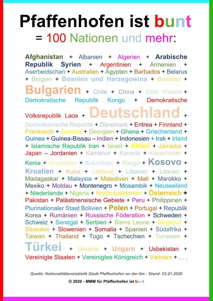Pfaffenhofen ist bunt = 100 Nationen und mehr